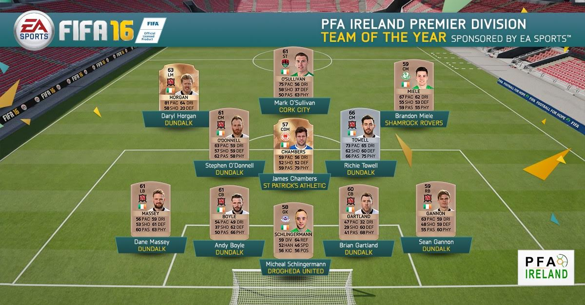 EA SPORTS premier division team of the year 2015 graphic